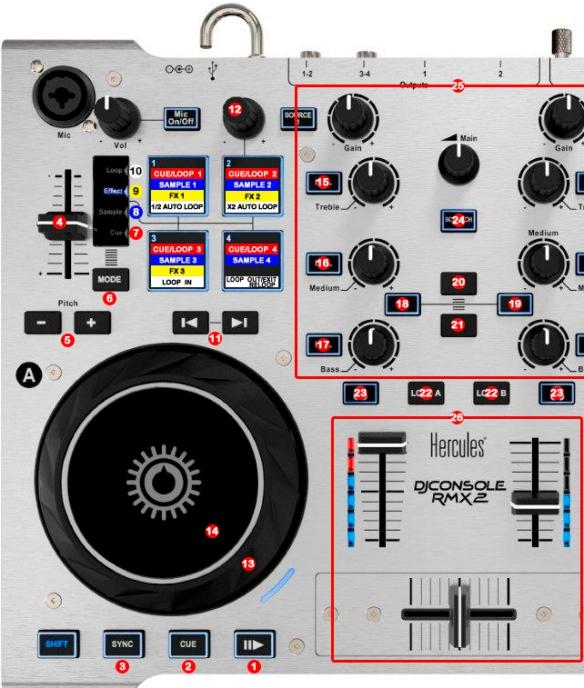 DJ ProMixer Hercules DJ Console RMX 2 map detail