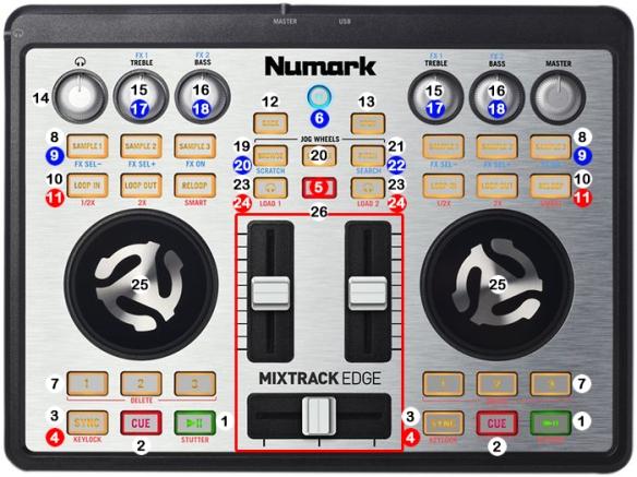 DJ ProMixer Mixtrack-Edge map