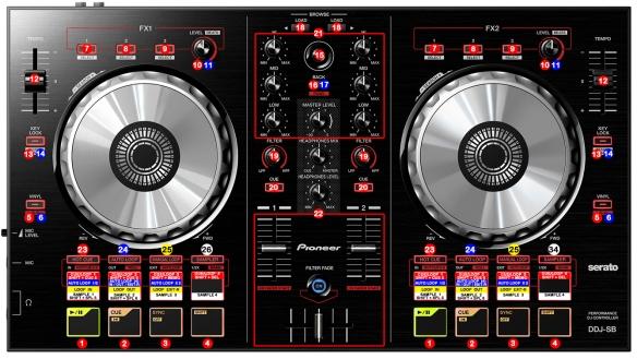 DJ ProMixer Pioneer DDJ-SB_Map