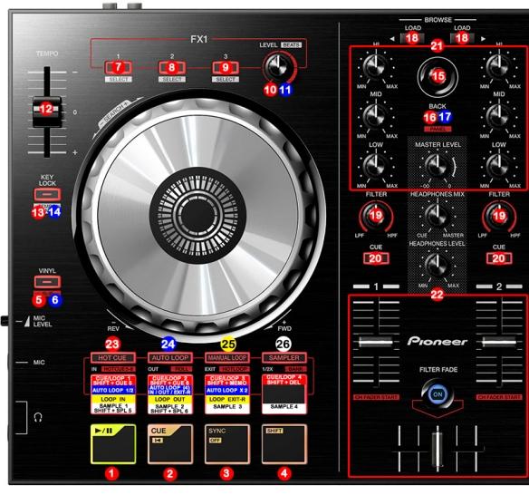 DJ ProMixer Pioneer DDJ-SB_Map_Detail