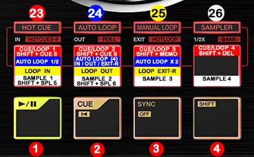 DJ ProMixer Pioneer DDJ-SB_PAD_Mode_Detail
