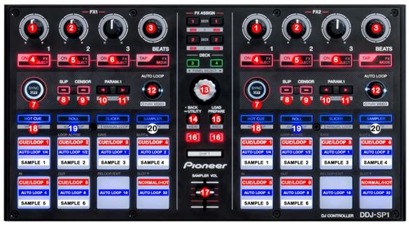 DJ ProMixer Pioneer DDJ-SP1 map