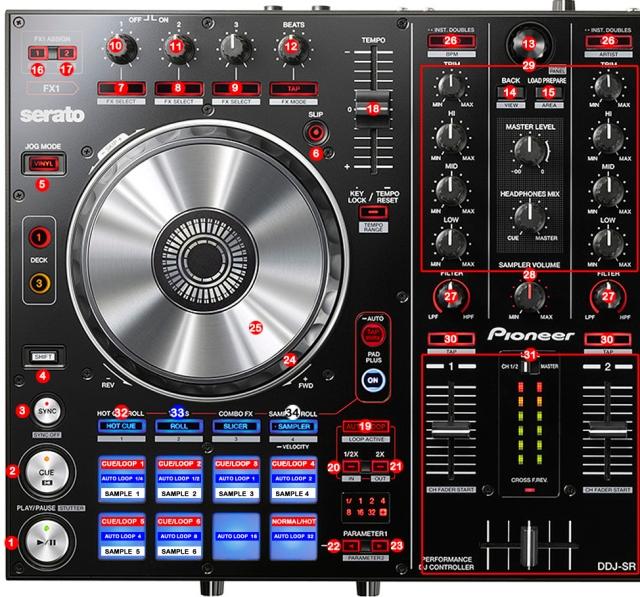DJ Promixer Pioneer DDJ-SR_map_detail
