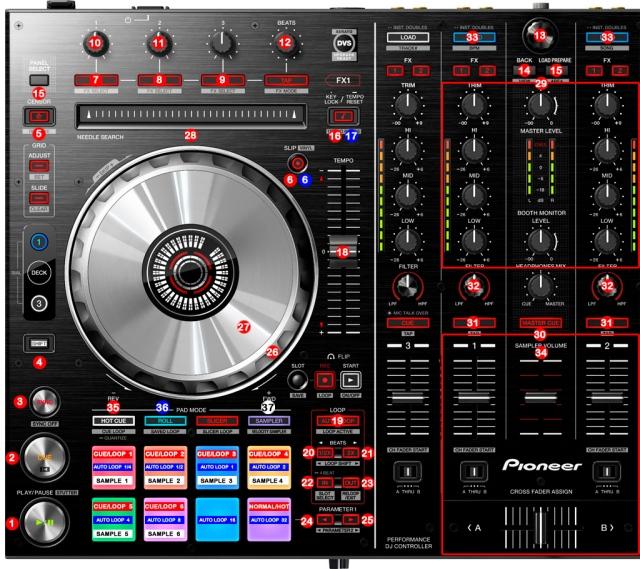 DJ ProMixer Pioneer DDJ-SX2_map_detail