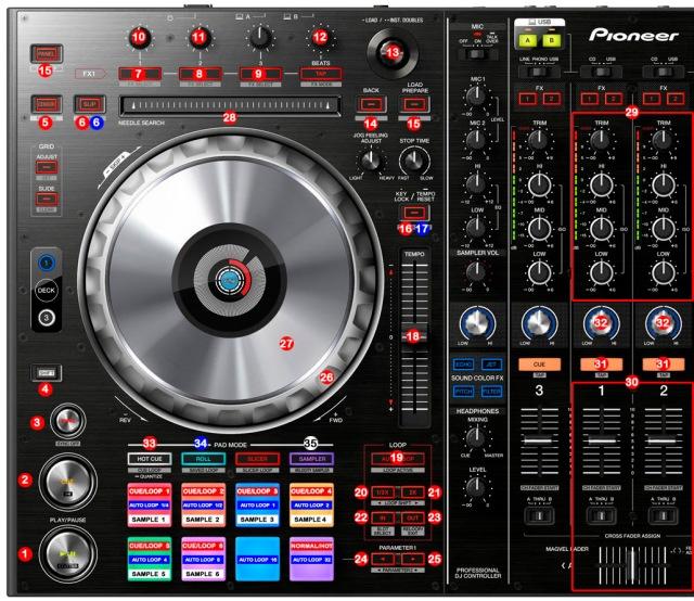 DJ ProMixer Pioneer DDJ-SZ_map_detail