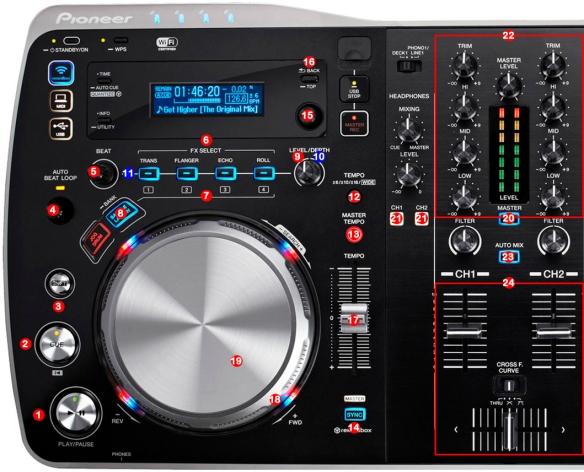 DJ ProMixer Pioneer XDJ-Aero map detail_2