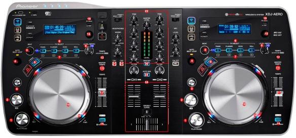 DJ ProMixerPioneer XDJ-Aero map