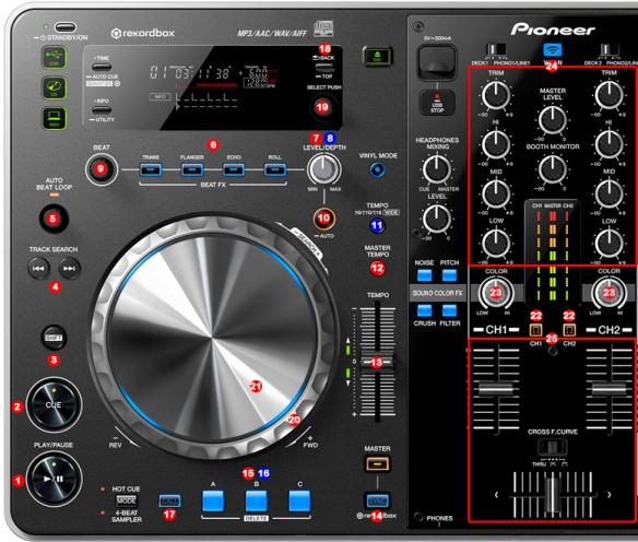 DJ ProMixer Pioneer XDJ-R1 map detail