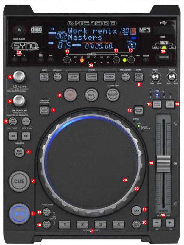 DJ ProMixer Synq dmc-1000_map