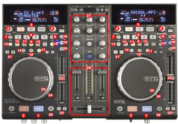 DJ ProMixer Synq DMC-2000_map