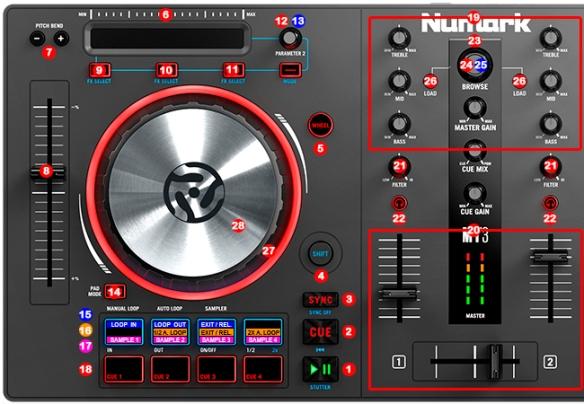 DJ ProMixer Numark Mixtrack Pro III map detail