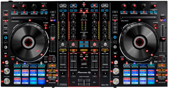 DJ ProMixer Pioneer DDJ-RX map