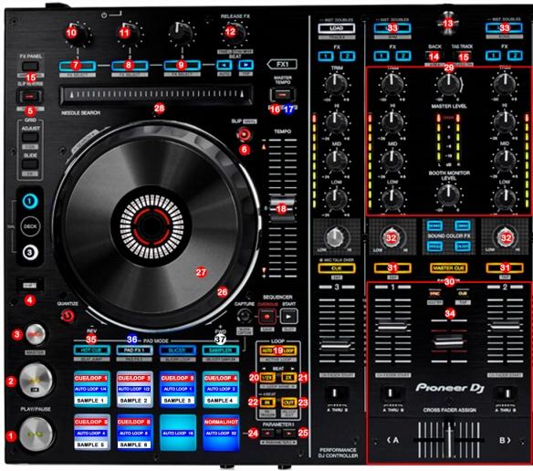DJ ProMixer Pioneer DDJ-RX map detail