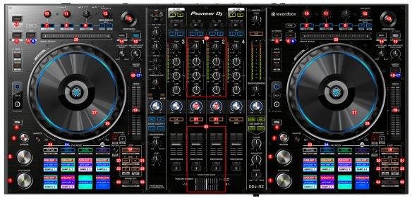 DJ ProMixer Pioneer DDJ-RZ map