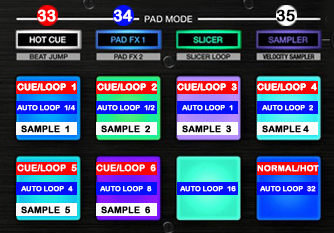 DJ ProMixer Pioneer DDJ-RZ map PAD Mode