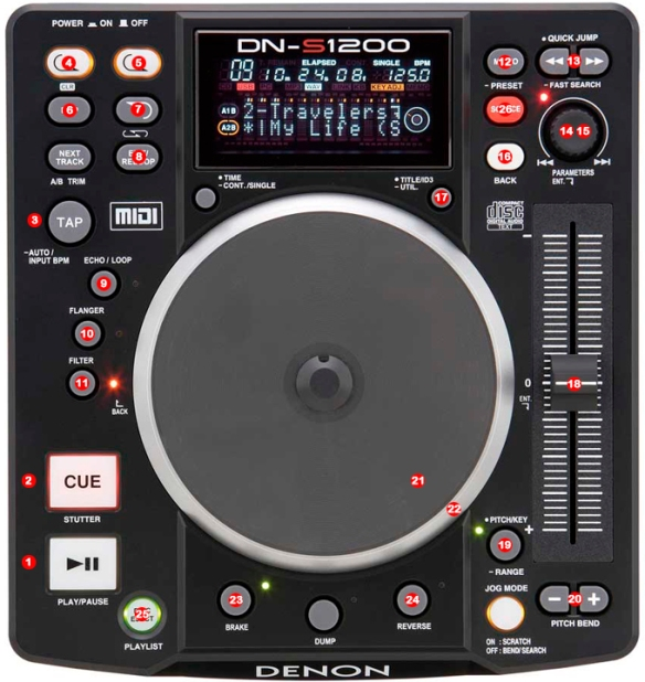 DJ ProMixer Denon S 1200 map