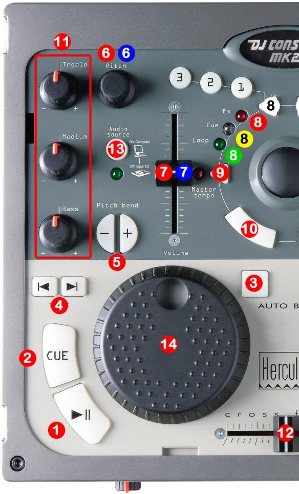 DJ ProMixer Hercules DJ Console MK2 map detail
