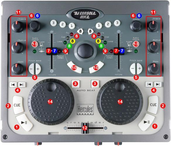 DJ ProMixer Hercules DJ Console MK2 map
