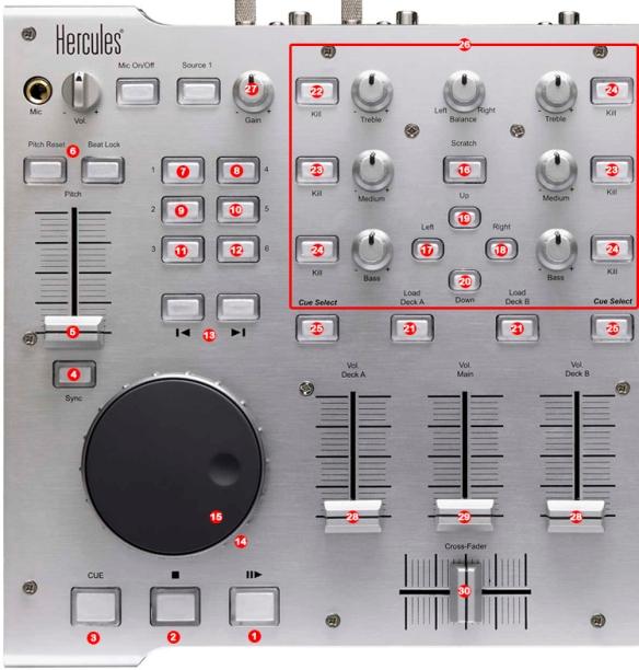 DJ ProMixer Hercules DJ Console RMX map detail