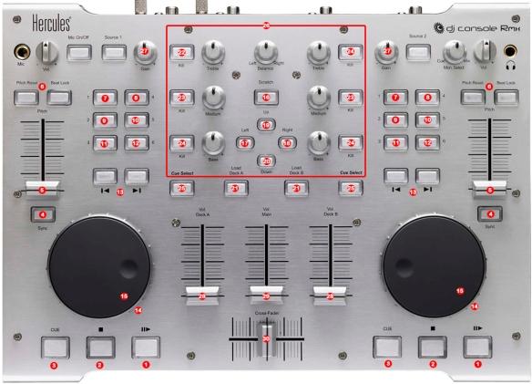 DJ ProMixer Hercules DJ Console RMX map