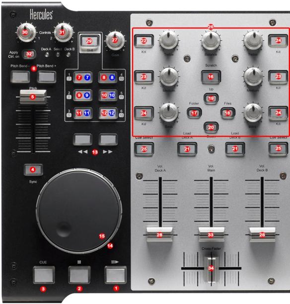 DJ ProMixer Hercules DJ Console Steel map detail