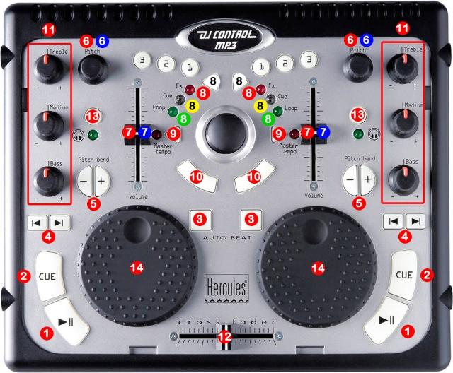 DJ ProMixer Hercules DJ Control MP3 map