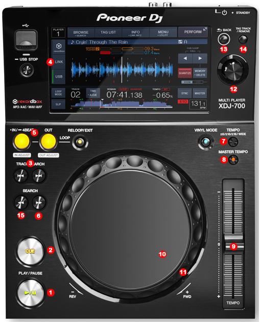DJ ProMixer Pioneer XDJ-700 map
